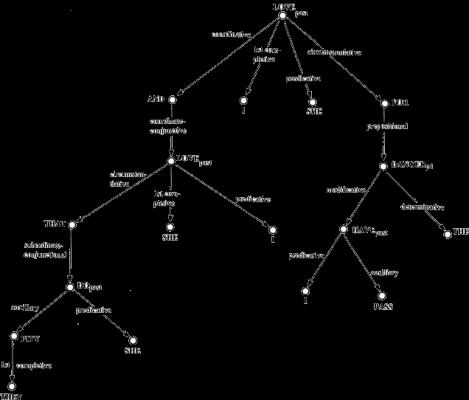 Tools in Detail - WebLichtWiki